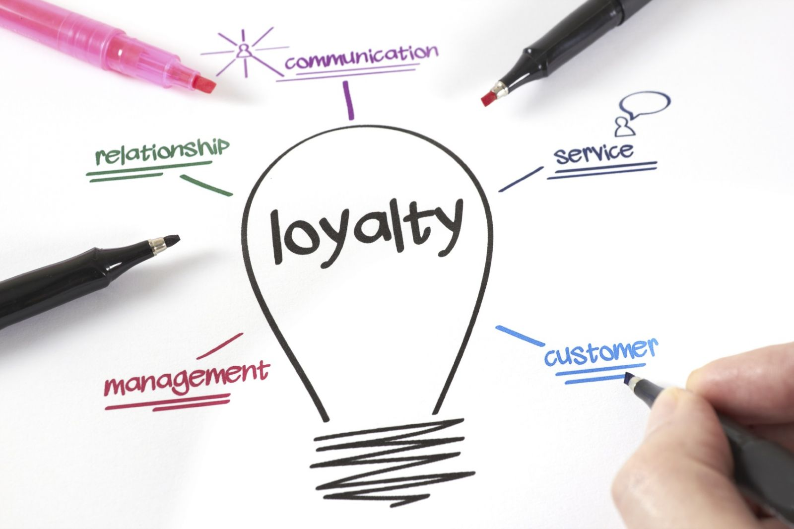 the art of retaining customers and building brand loyalty Related article: mastering the art of emotional customer experience 1 define your brand's mission and values whatever it is that your brand stands for, your customers should stand for it too.